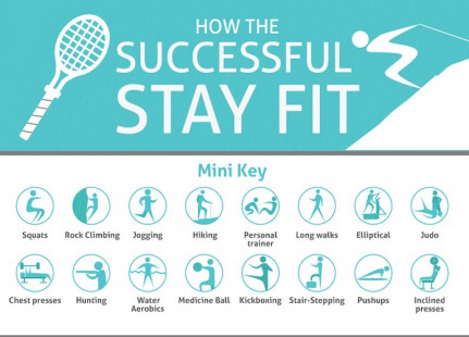how successful stay fit